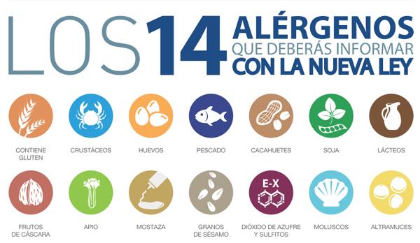 GastroGestor » Cómo elaborar una carta con alérgenos - photo#26